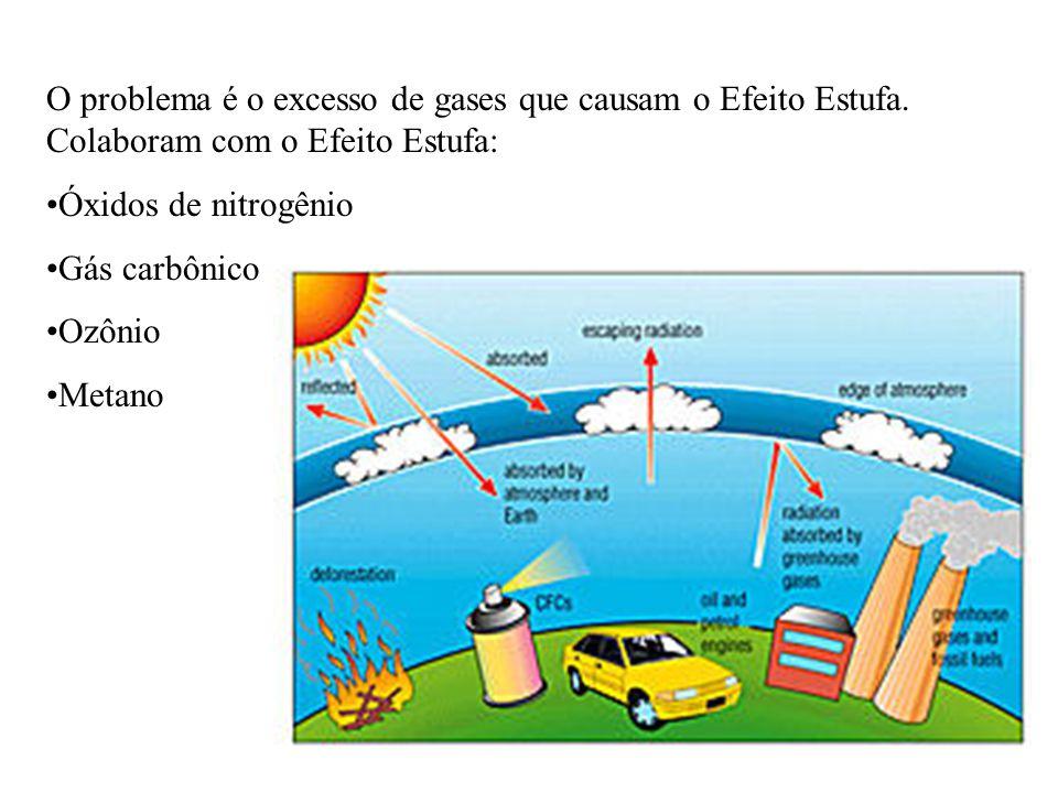 O problema é o excesso de gases que causam o Efeito Estufa.