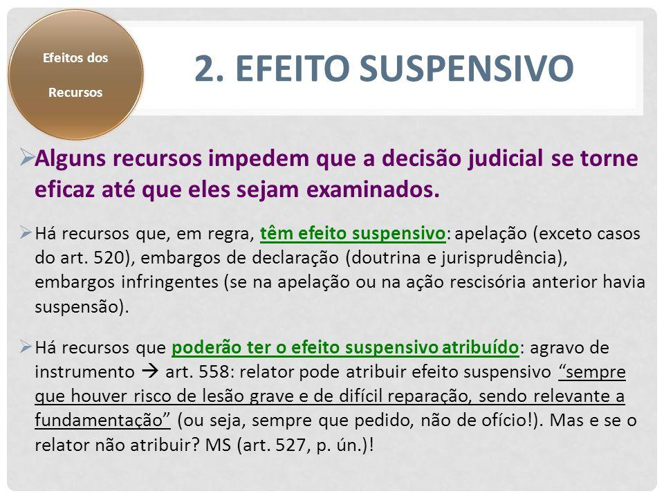 2. EFEITO SUSPENSIVO Efeitos dos Recursos  Alguns recursos impedem que a decisão judicial se torne eficaz até que eles sejam examinados.  Há recurso