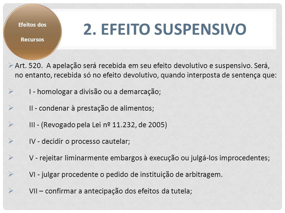 2.EFEITO SUSPENSIVO Efeitos dos Recursos  Art. 520.