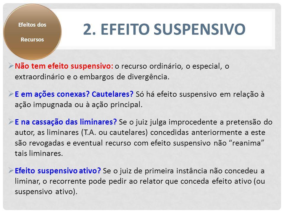 2. EFEITO SUSPENSIVO Efeitos dos Recursos  Não tem efeito suspensivo: o recurso ordinário, o especial, o extraordinário e o embargos de divergência.