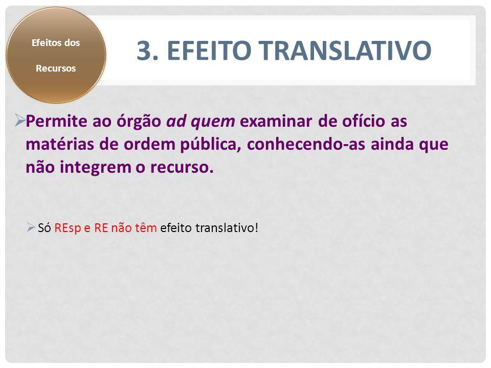 3. EFEITO TRANSLATIVO Efeitos dos Recursos  Permite ao órgão ad quem examinar de ofício as matérias de ordem pública, conhecendo-as ainda que não int