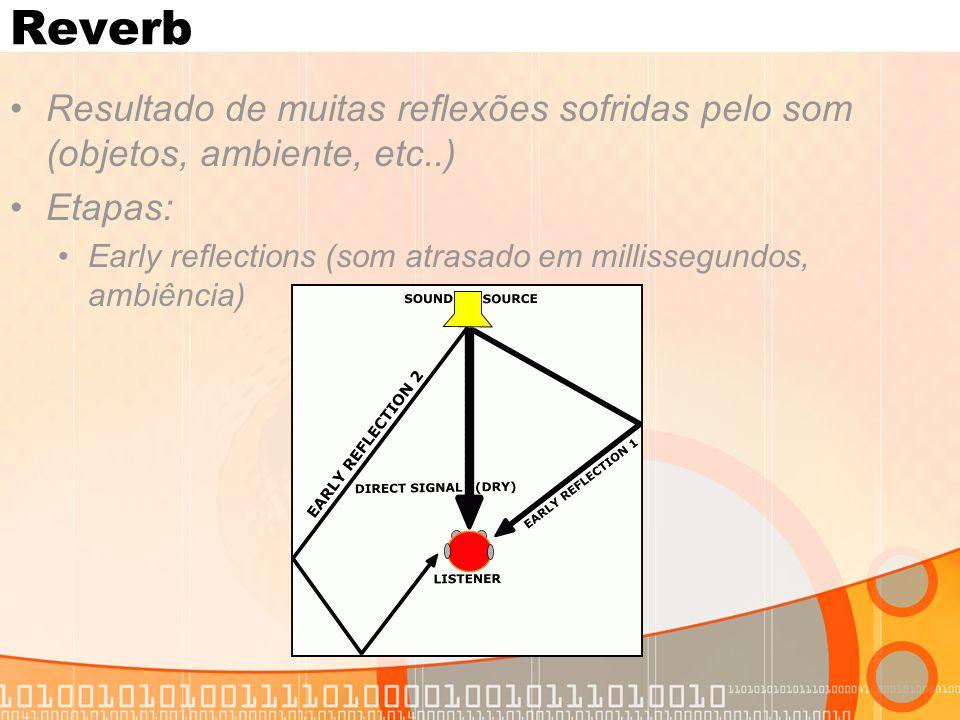 Reverb Resultado de muitas reflexões sofridas pelo som (objetos, ambiente, etc..) Etapas: Early reflections (som atrasado em millissegundos, ambiência