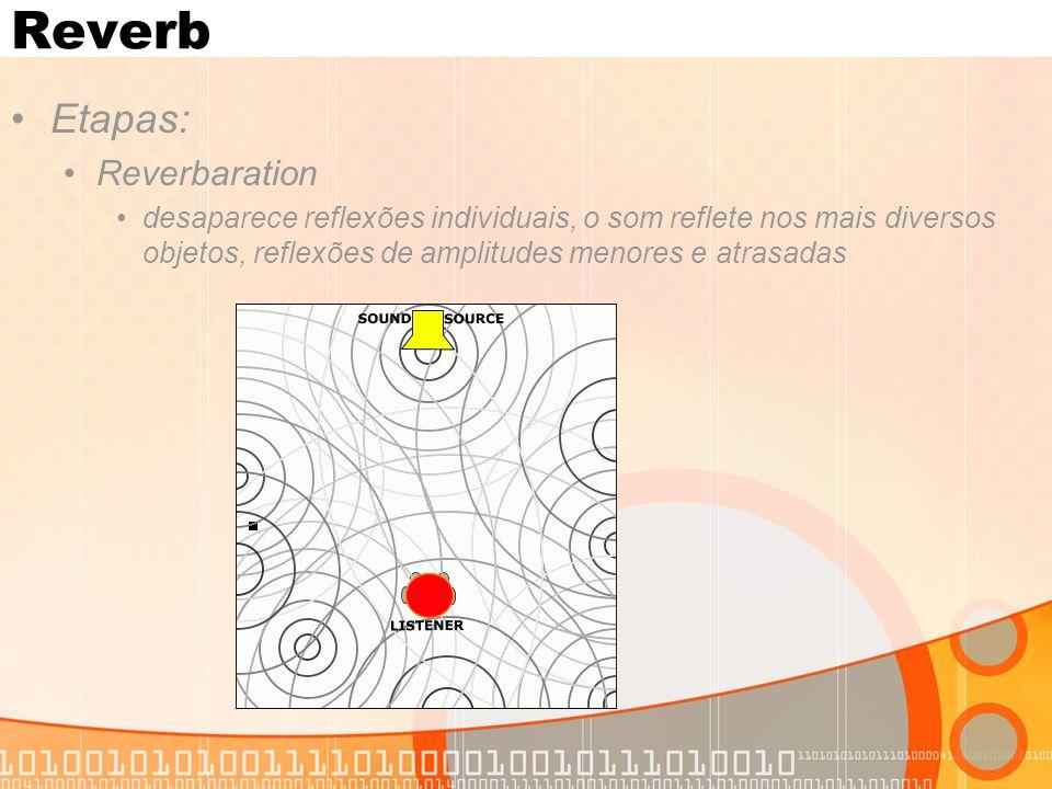 Reverb Etapas: Reverbaration desaparece reflexões individuais, o som reflete nos mais diversos objetos, reflexões de amplitudes menores e atrasadas