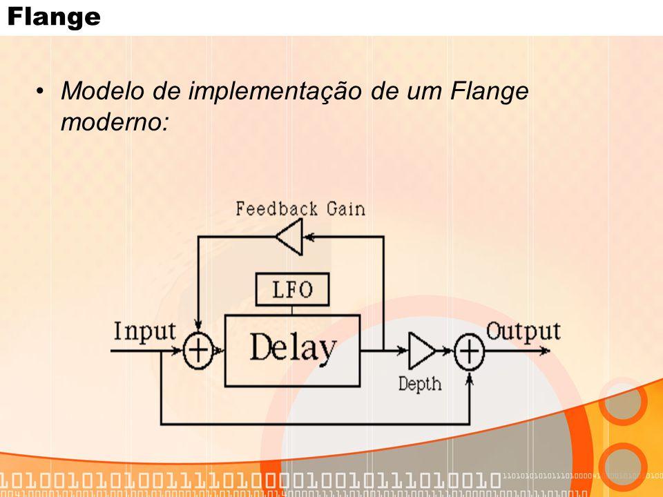 Flange Modelo de implementação de um Flange moderno: