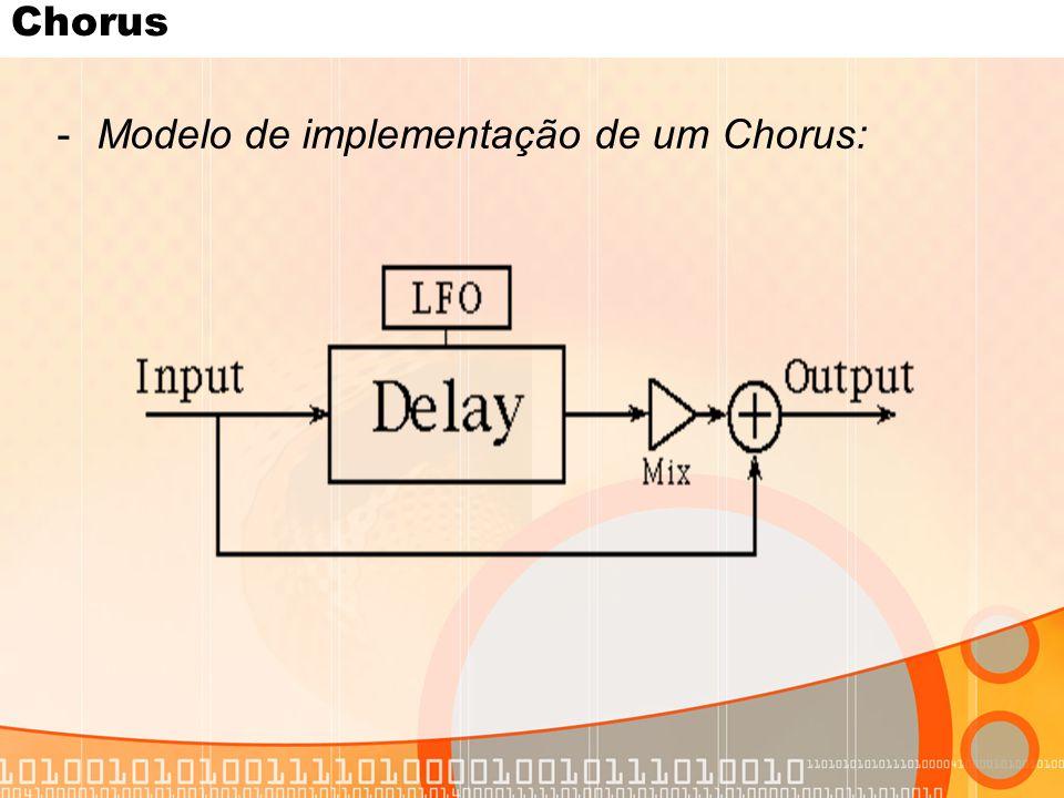 Chorus -Modelo de implementação de um Chorus: