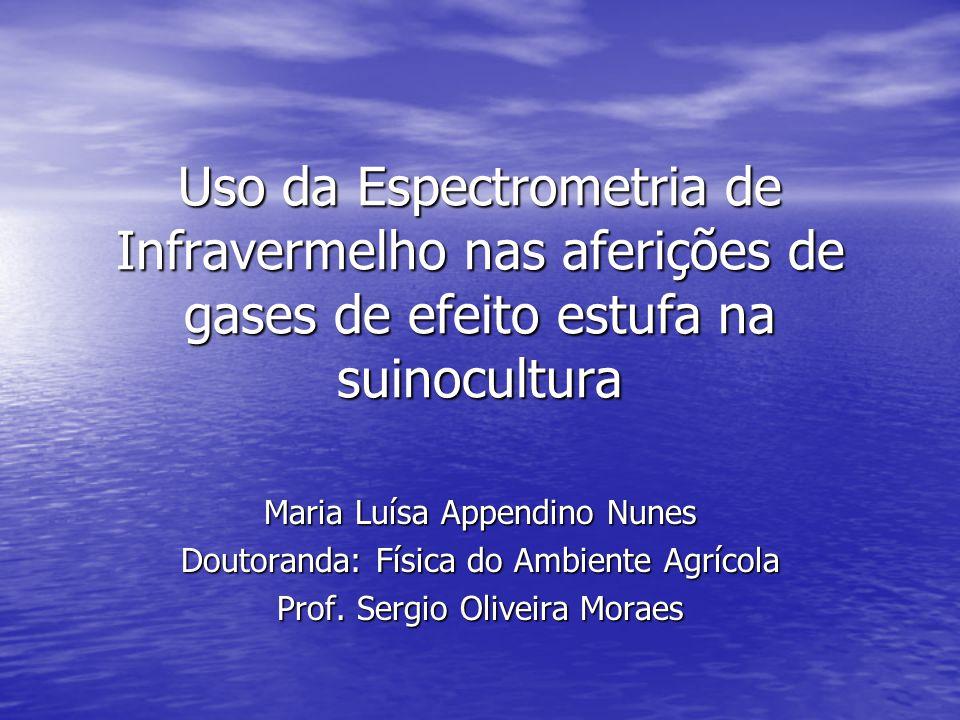 Uso da Espectrometria de Infravermelho nas aferições de gases de efeito estufa na suinocultura Maria Luísa Appendino Nunes Doutoranda: Física do Ambiente Agrícola Prof.
