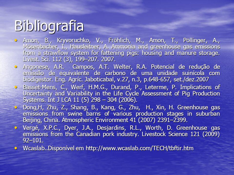 Bibliografia Amon, B., Kryvoruchko, V., Fröhlich, M., Amon, T., Pöllinger, A., Mösenbacher, I., Hausleitner, A. Ammonia and greenhouse gas emissions f