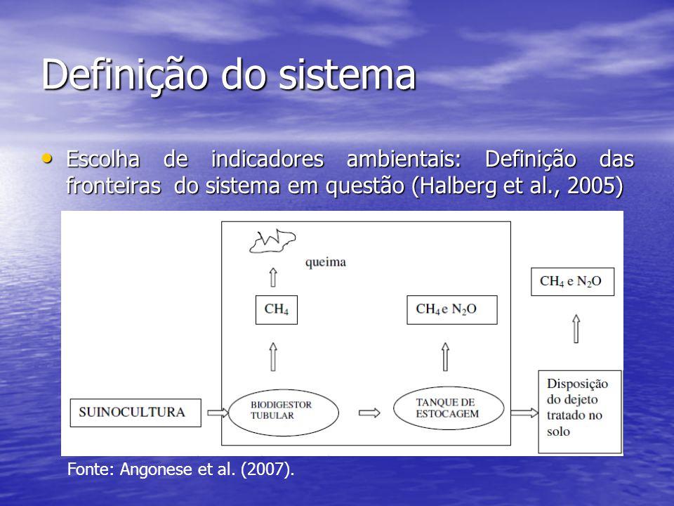 Definição do sistema Escolha de indicadores ambientais: Definição das fronteiras do sistema em questão (Halberg et al., 2005) Escolha de indicadores ambientais: Definição das fronteiras do sistema em questão (Halberg et al., 2005) Fonte: Angonese et al.