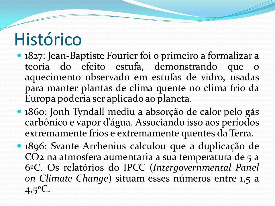Histórico 1827: Jean-Baptiste Fourier foi o primeiro a formalizar a teoria do efeito estufa, demonstrando que o aquecimento observado em estufas de vi