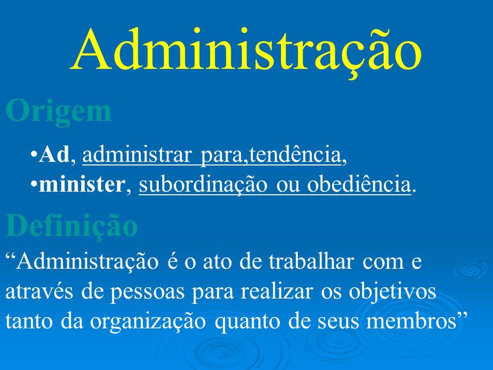 PLANEJAMENTO 1- Estabelecer Objetivos 2- Desdobramentos dos objetivos: Políticas, Diretrizes, Metas, Programas, Procedimentos, Métodos, Normas.