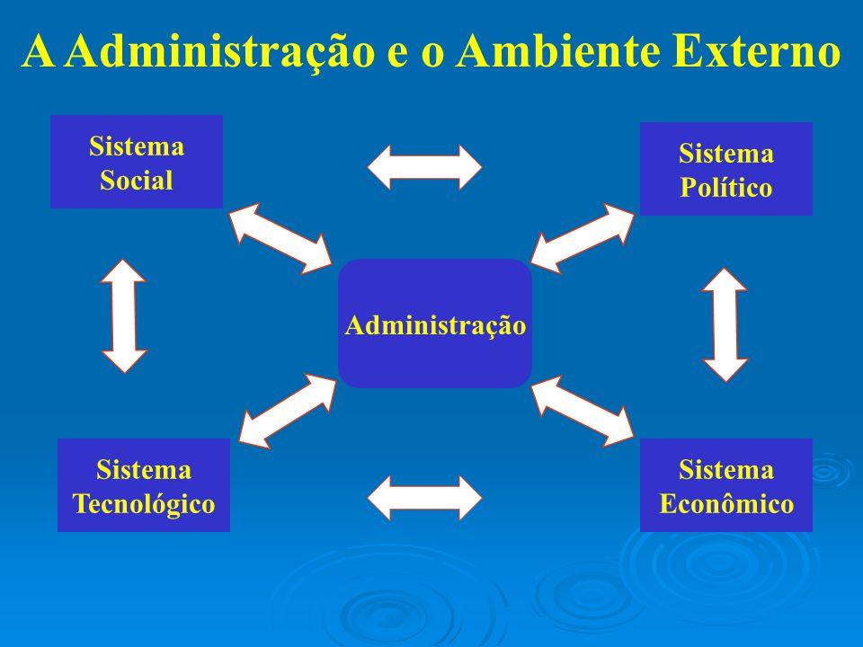 ADMINISTRAÇÃO E ORGANIZAÇÃO PARA FAYOL: Administração é um todo.