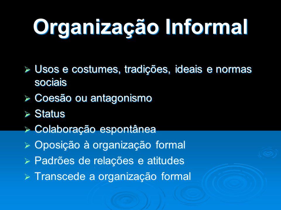 TGA - 2004 Comunicação  Troca de informações entre os indivíduos  Participar as pessoas de escalões inferiores na solução dos problemas da empresa 