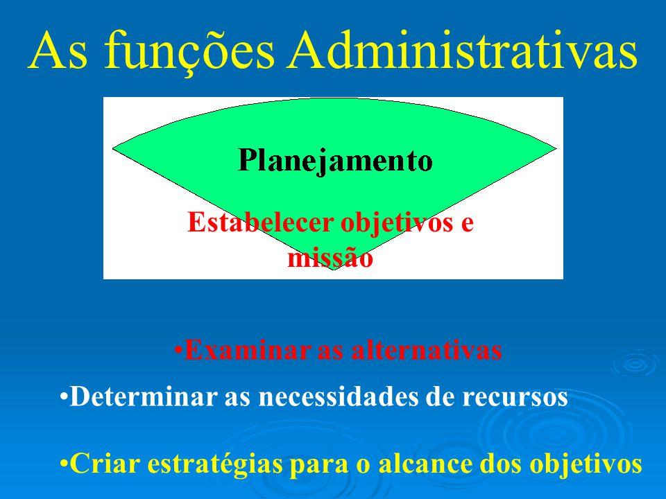 As funções Administrativas Planejamento Controle Organização Direção