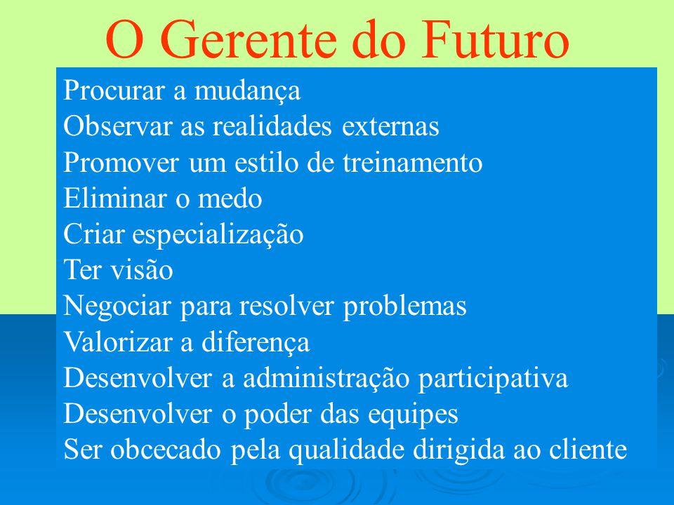 O Trabalho Administrativo: Segundo Peter Drucker 1. Estabelecer objetivos 2. Organizar 3. Comunicar e motivar 4. Medir / avaliar 5. Desenvolver pessoa