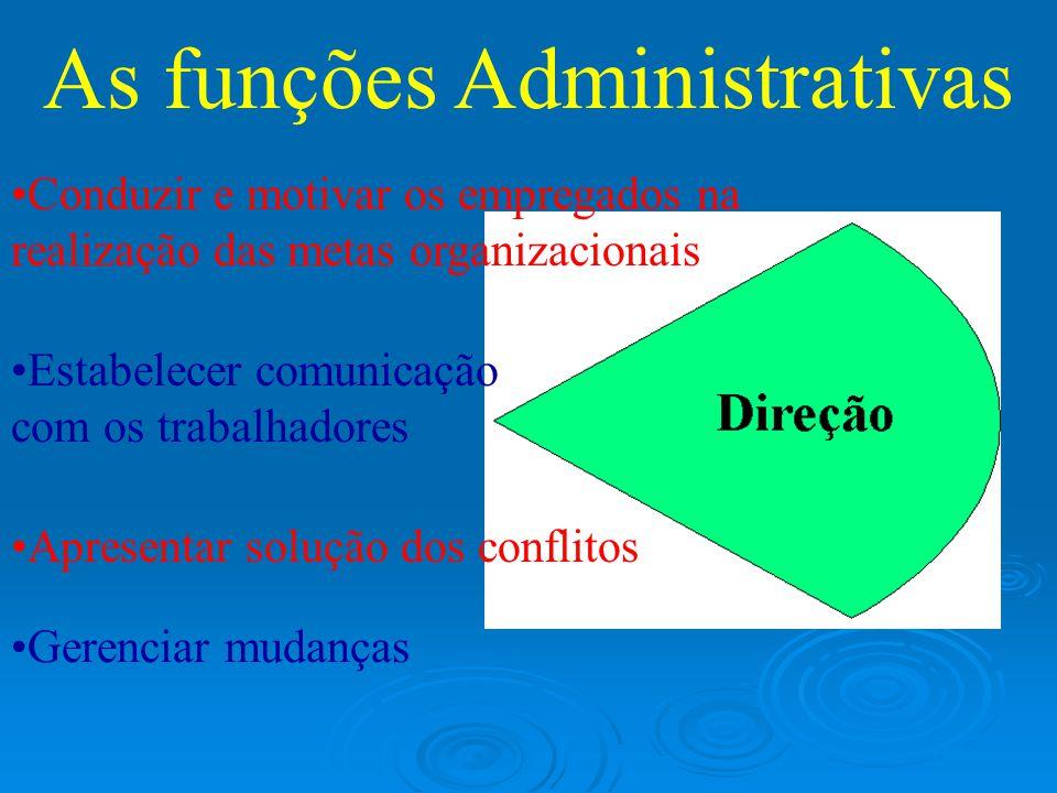 As funções Administrativas Conduzir e motivar os empregados na realização das metas organizacionais Estabelecer comunicação com os trabalhadores Apresentar solução dos conflitos Gerenciar mudanças