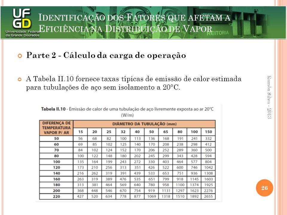 I DENTIFICAÇÃO DOS F ATORES QUE AFETAM A E FICIÊNCIA NA D ISTRIBUIÇÃO DE V APOR Parte 2 - Cálculo da carga de operação A Tabela II.10 fornece taxas tí