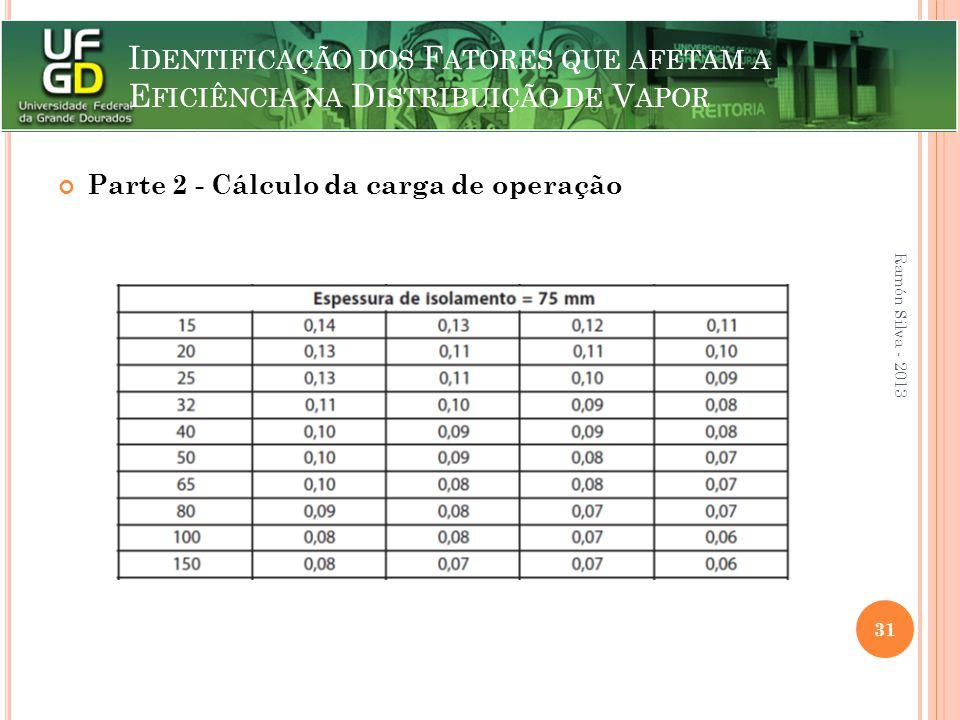 I DENTIFICAÇÃO DOS F ATORES QUE AFETAM A E FICIÊNCIA NA D ISTRIBUIÇÃO DE V APOR Parte 2 - Cálculo da carga de operação Ramón Silva - 2013 31
