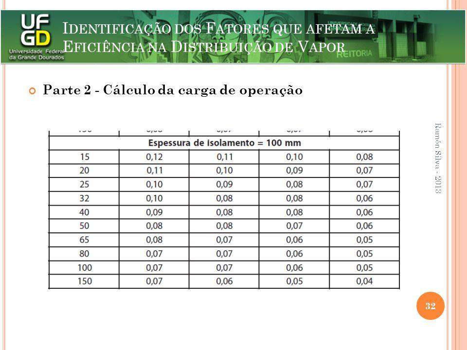 I DENTIFICAÇÃO DOS F ATORES QUE AFETAM A E FICIÊNCIA NA D ISTRIBUIÇÃO DE V APOR Parte 2 - Cálculo da carga de operação Ramón Silva - 2013 32