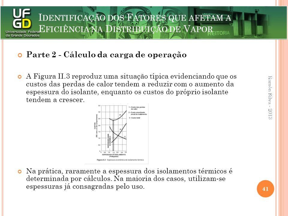 I DENTIFICAÇÃO DOS F ATORES QUE AFETAM A E FICIÊNCIA NA D ISTRIBUIÇÃO DE V APOR Parte 2 - Cálculo da carga de operação A Figura II.3 reproduz uma situ