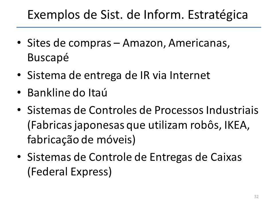 Exemplos de Sist. de Inform. Estratégica Sites de compras – Amazon, Americanas, Buscapé Sistema de entrega de IR via Internet Bankline do Itaú Sistema
