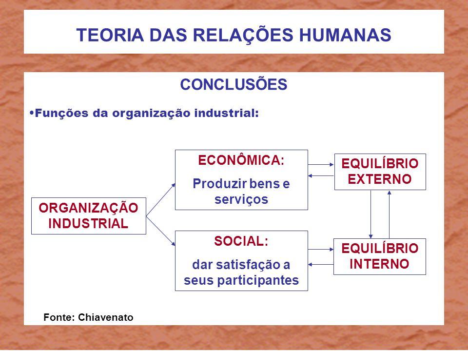 """TEORIA DAS RELAÇÕES HUMANAS CONCLUSÕES Imporância das relações humanas no trabalho (""""ações e atitudes desenvolvidas pelos contatos entre pessoas e gru"""