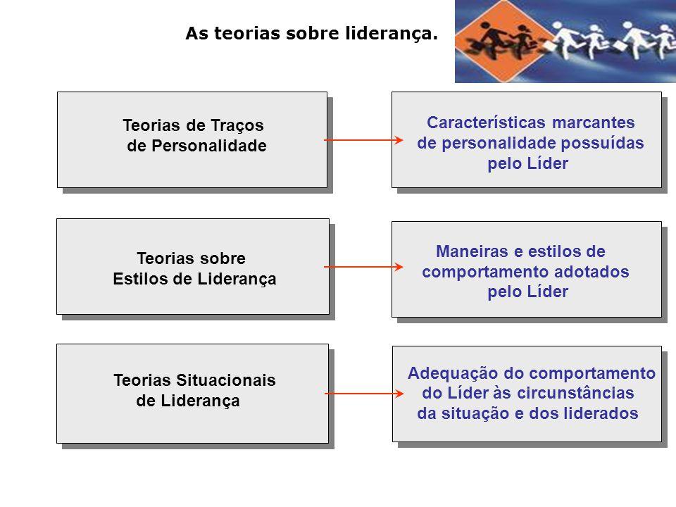 Organização Industrial As funções básicas da organização Função econômica: Equilíbrio Produzir bens ou serviços externo Função social: Equilíbrio Dar