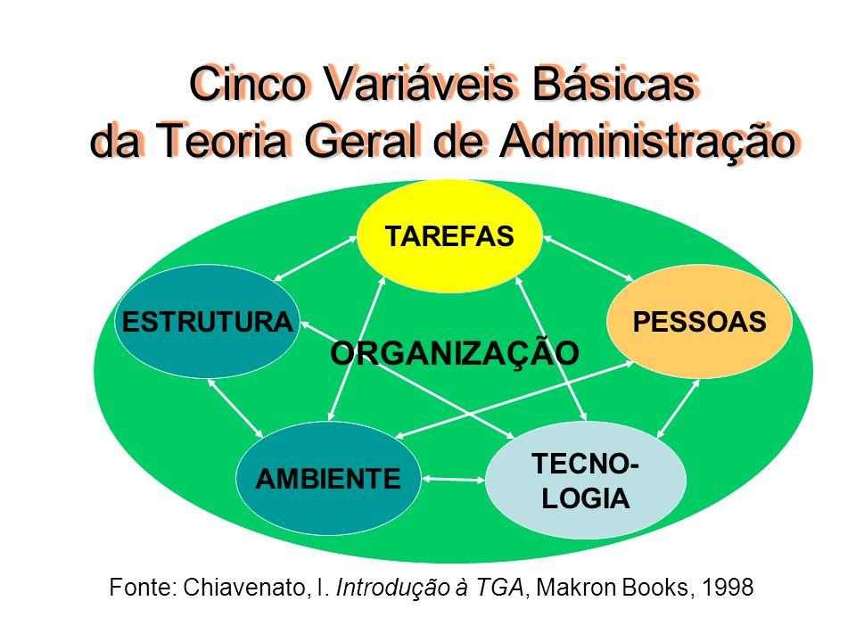 Idalberto Chiavenato : Diferen ç as entre missão e visão.