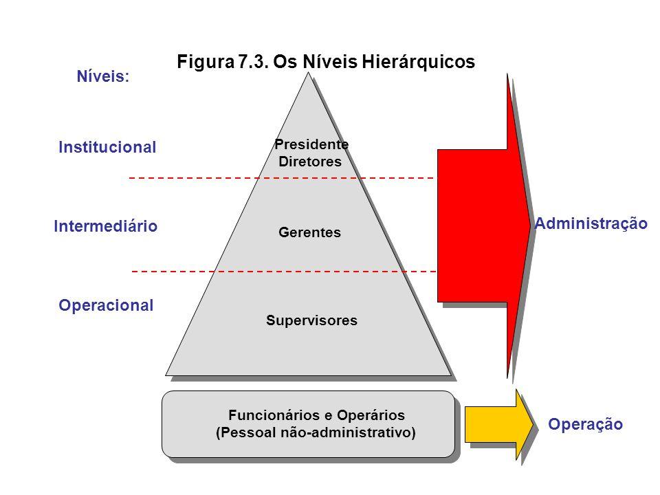 Características 1- Ênfase na prática da Administração 2- Reafirmação dos postulados clássicos 3- Ênfase nos princípios gerais 4- Ênfase nos objetivos
