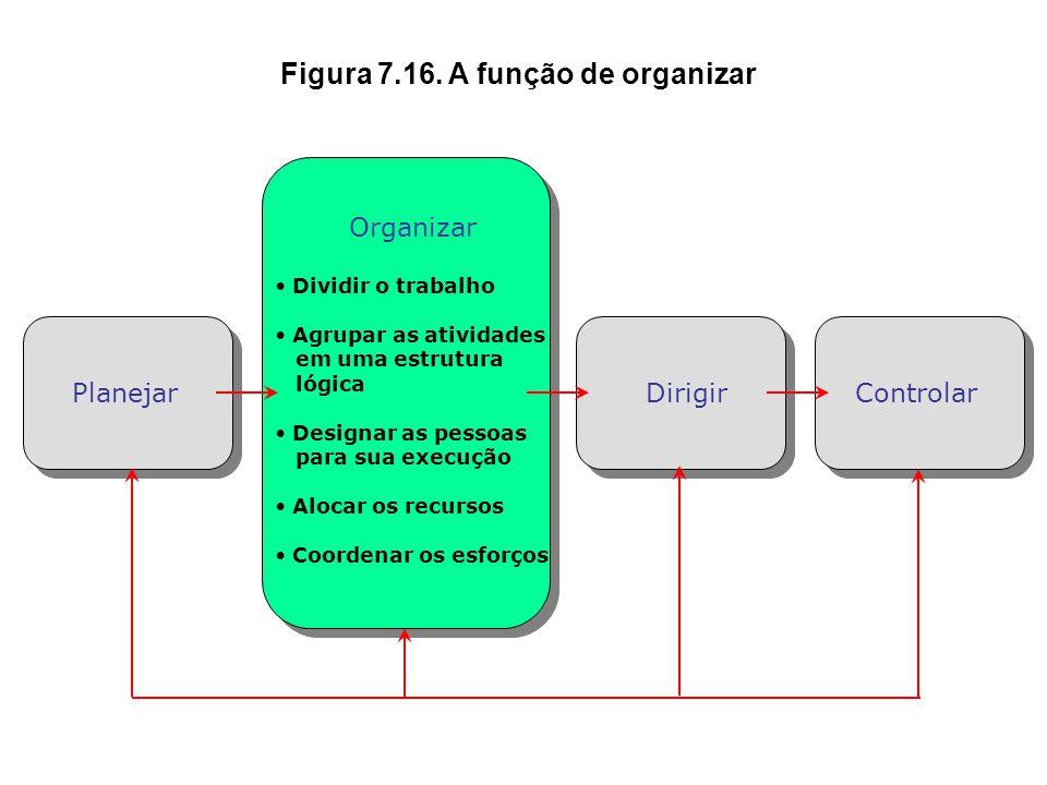 Figura 7.15. Os quatro tipos de planos Tipos de Planos Relacionados com Métodos Relacionados com Dinheiro Relacionados com Tempo Relacionados com Comp
