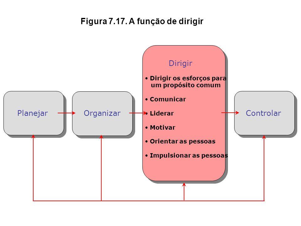 Abrangênci a Tipo de Desenho Conteúdo Resultante Nível institucional Desenho organizacional A empresa como uma totalidade Tipos de organização Nível i