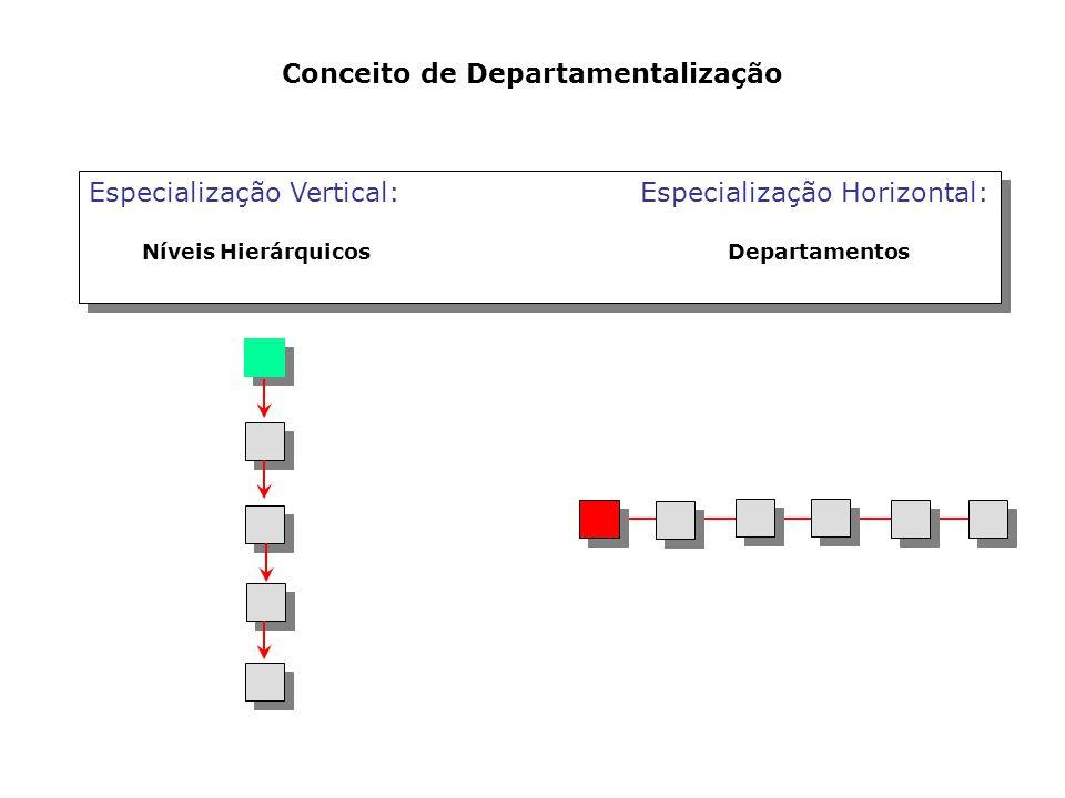 Figura 8.7. Diferentes Tipos de Comissões Tipos de Comissão Tomada de Decisão e Julgamentos Grupais Coordenação Gestão Múltipla Exemplos Conselho de A