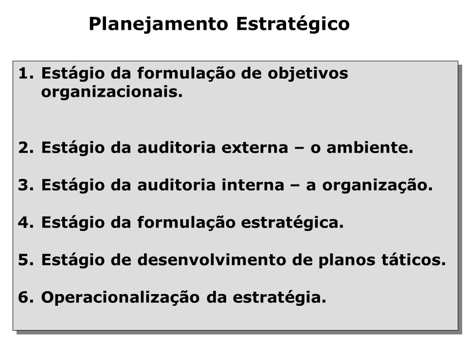 Tática: Refere-se a cada departamento ou unidade É um meio para alcançar objetivos departamentais É orientada para o médio ou curto prazo É definida n