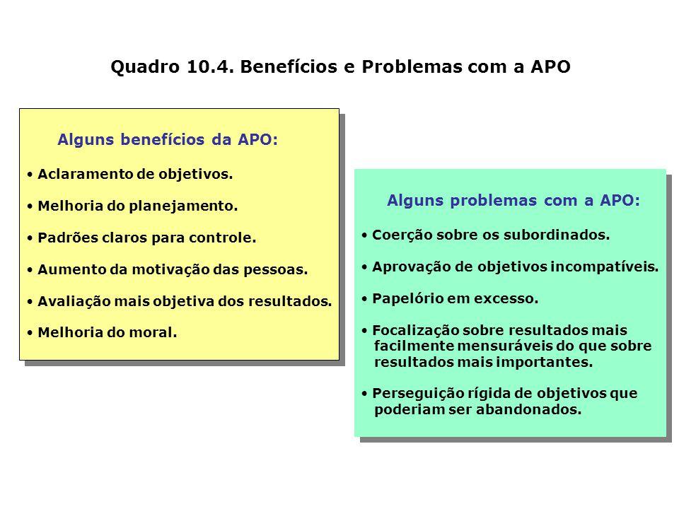 Figura 10.11. Modelo de APO de Odiorne Subordinado propõe objetivos e medidas para seu trabalho Objetivos da Organização e Medidas de Desempenho Avali