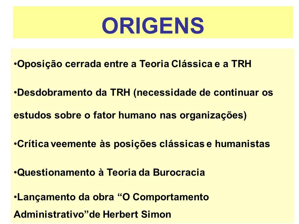 ABORDAGEM HUMANISTA DA ADMINISTRAÇÃO TEORIA COMPORTAMENTAL DA ADMINISTRAÇÃO CAPÍTULO 13 Unidade V