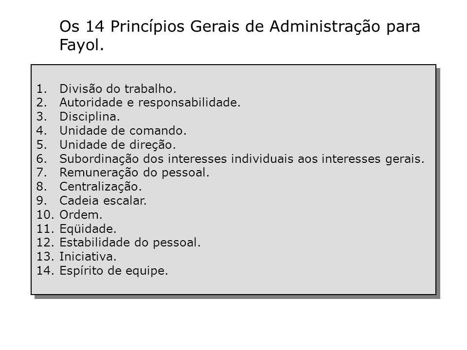 ADMINISTRAÇÃO E ORGANIZAÇÃO PARA FAYOL: Administração é um todo. Organização é uma de suas etapas. SIGNIFICADOS DIFERENTES: Organização Entidade Socia