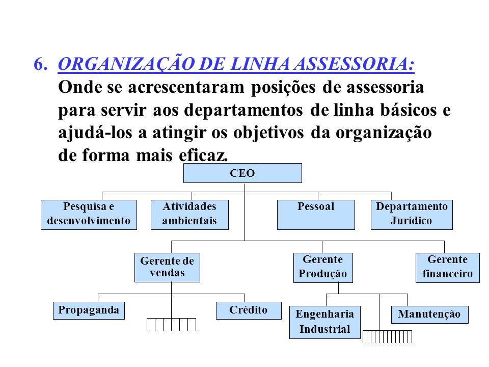 CONCEITO DE LINHA E DE STAFF Unidade de comando ou supervisão única. Unidade de direção. Centralização da autoridade. Cadeia escalar. LINHA (dirigir e
