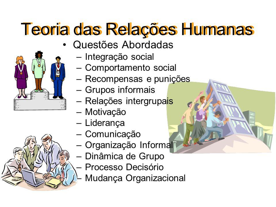 Teoria das Relações Humanas Década de 30 Ênfase: Nas pessoas Pressupostos: »Incentivo econômico não é a única forma motivadora »O trabalhador não se c