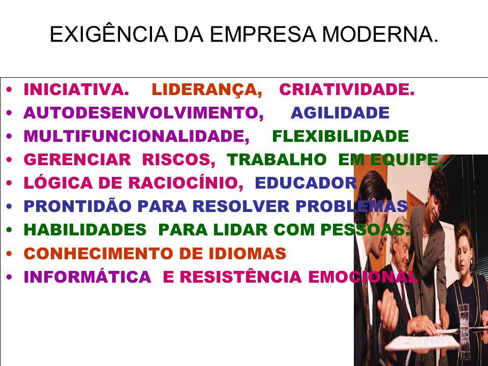 OBJETIVOS INDIVIDUAIS Salário Benefícios Segurança Qualidade de Vida Satisfação Consideração e Respeito Orgulho da Organização Crescimento Liberdade
