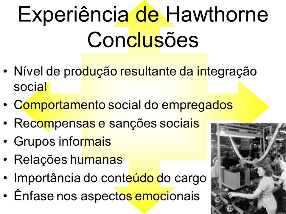 Experiência de Hawthorne 3ª Fase Programa de entrevistas com funcionários Descobrimento de uma Organização Informal Lealdade entre os funcionários da