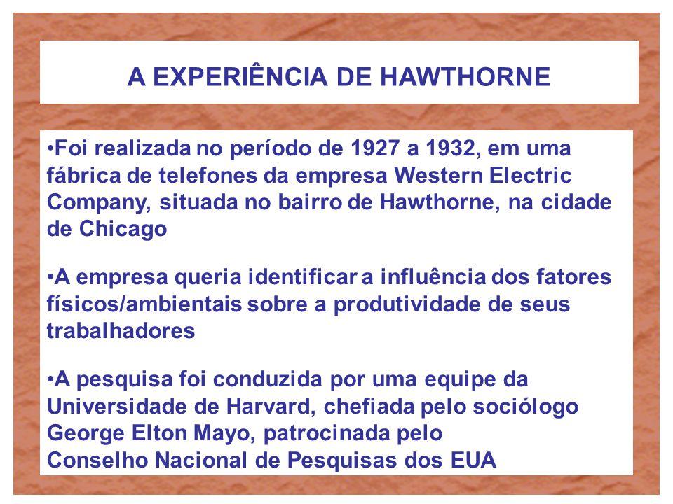 Experiência de Hawthorne Conclusões Nível de produção resultante da integração social Comportamento social do empregados Recompensas e sanções sociais
