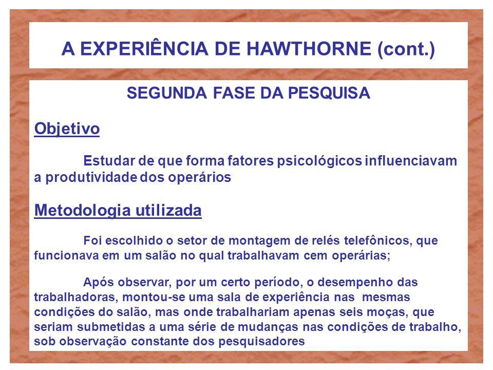 A EXPERIÊNCIA DE HAWTHORNE (cont.) PRIMEIRA FASE DA PESQUISA Resultados A cada modificação os trabalhadores respondiam positivamente com aumento de pr