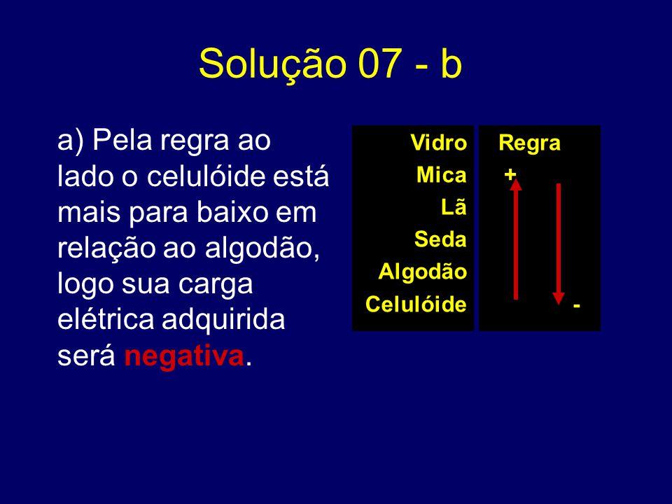 Solução 07 - b a) Pela regra ao lado o celulóide está mais para baixo em relação ao algodão, logo sua carga elétrica adquirida será negativa. Vidro Mi