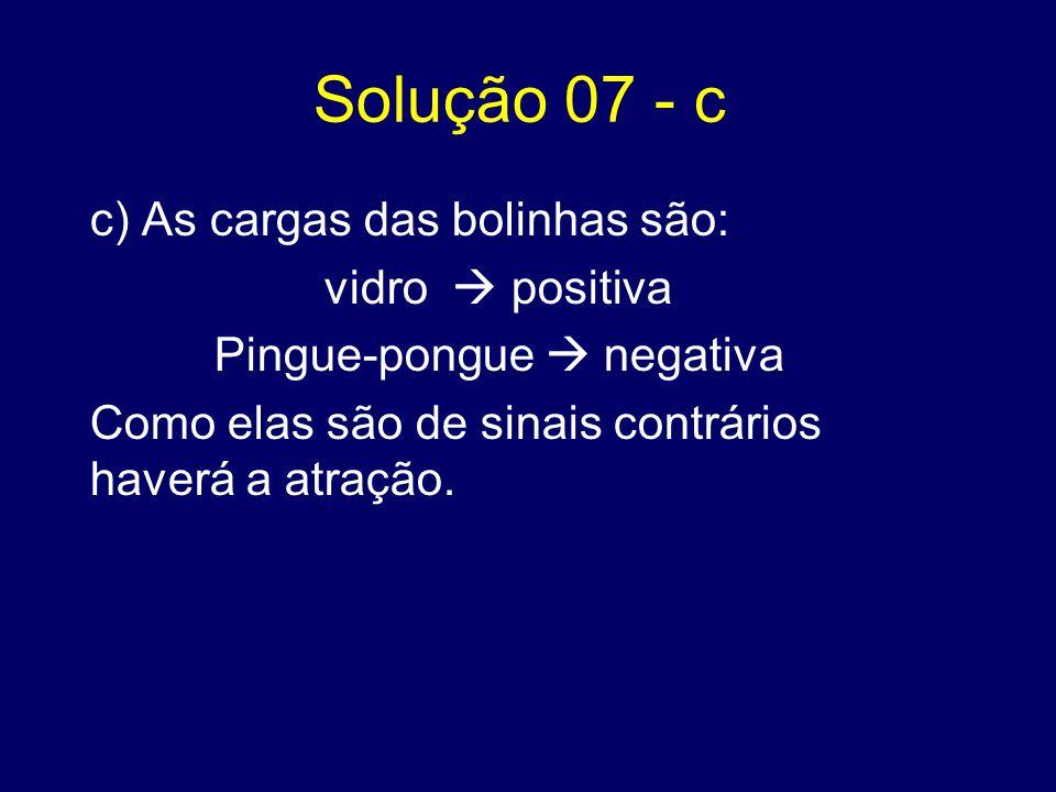 Solução 07 - c c) As cargas das bolinhas são: vidro  positiva Pingue-pongue  negativa Como elas são de sinais contrários haverá a atração.