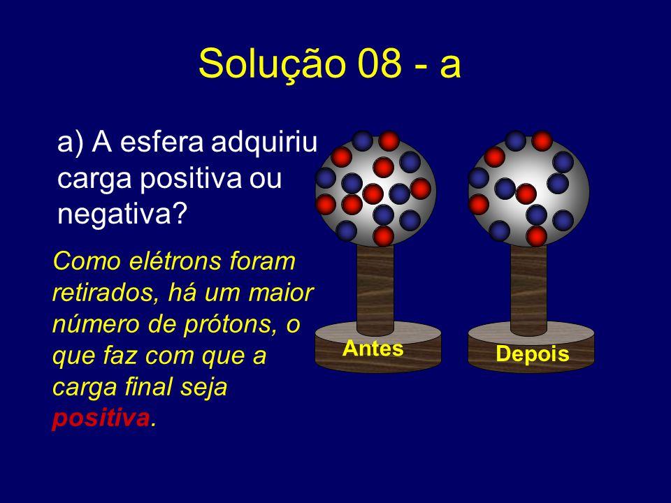 Solução 08 - a a) A esfera adquiriu carga positiva ou negativa? Antes Depois Como elétrons foram retirados, há um maior número de prótons, o que faz c