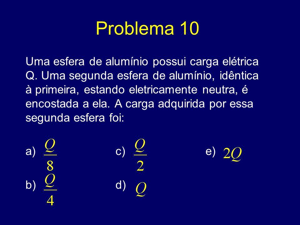 Problema 10 Uma esfera de alumínio possui carga elétrica Q. Uma segunda esfera de alumínio, idêntica à primeira, estando eletricamente neutra, é encos