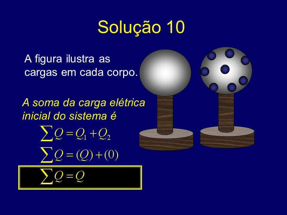 Solução 10 A figura ilustra as cargas em cada corpo. A soma da carga elétrica inicial do sistema é