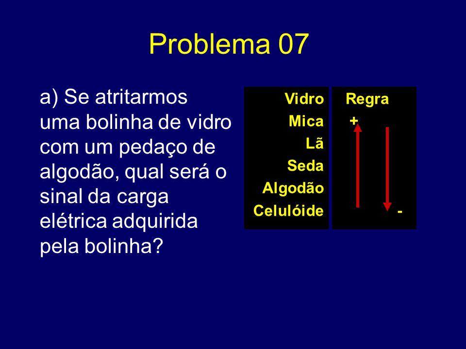Problema 07 a) Se atritarmos uma bolinha de vidro com um pedaço de algodão, qual será o sinal da carga elétrica adquirida pela bolinha? Vidro Mica Lã