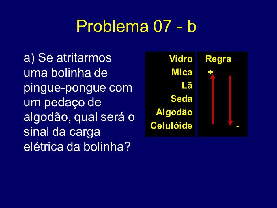 Problema 07 - b a) Se atritarmos uma bolinha de pingue-pongue com um pedaço de algodão, qual será o sinal da carga elétrica da bolinha? Vidro Mica Lã