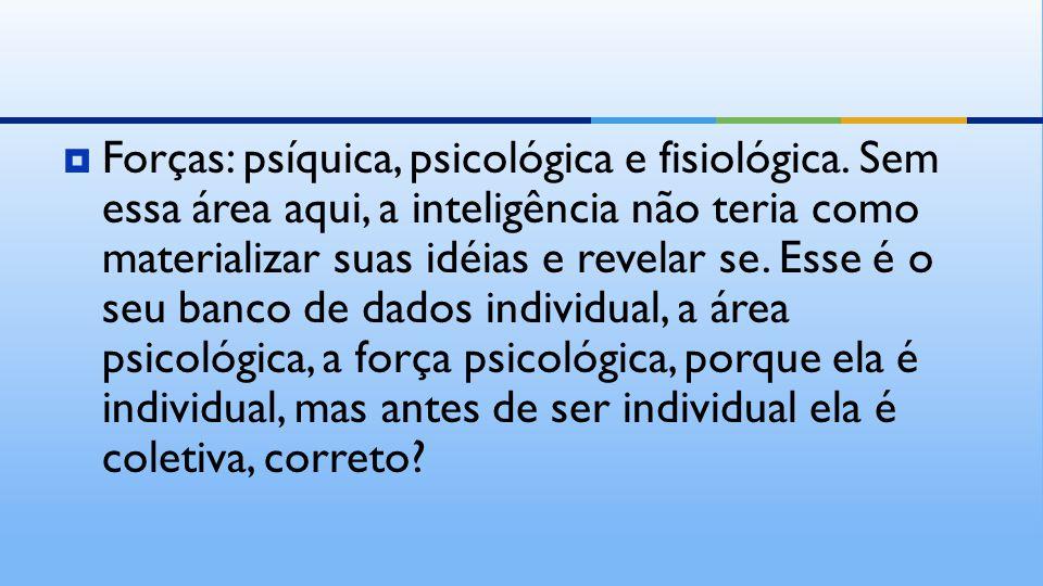  Forças: psíquica, psicológica e fisiológica.