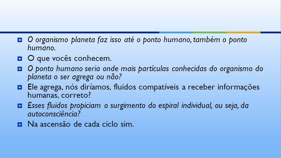  O organismo planeta faz isso até o ponto humano, também o ponto humano.